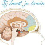 Jij bent je brein 2013